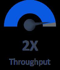 2x_throughput.png